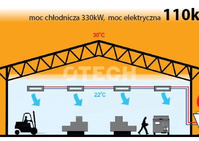 chlodzenie_klimatyzacja