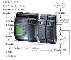 Systemy sterowania procesami
