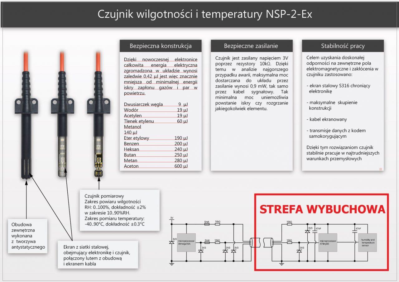 czujnik wilgotności temperatury do systemów nawilżania powietrza dla lakierni, drukarni, przepompowni, fabryk, młynów, stref wybuchowych