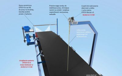 Czujnik transportu kruszywa, węgla, biomasy