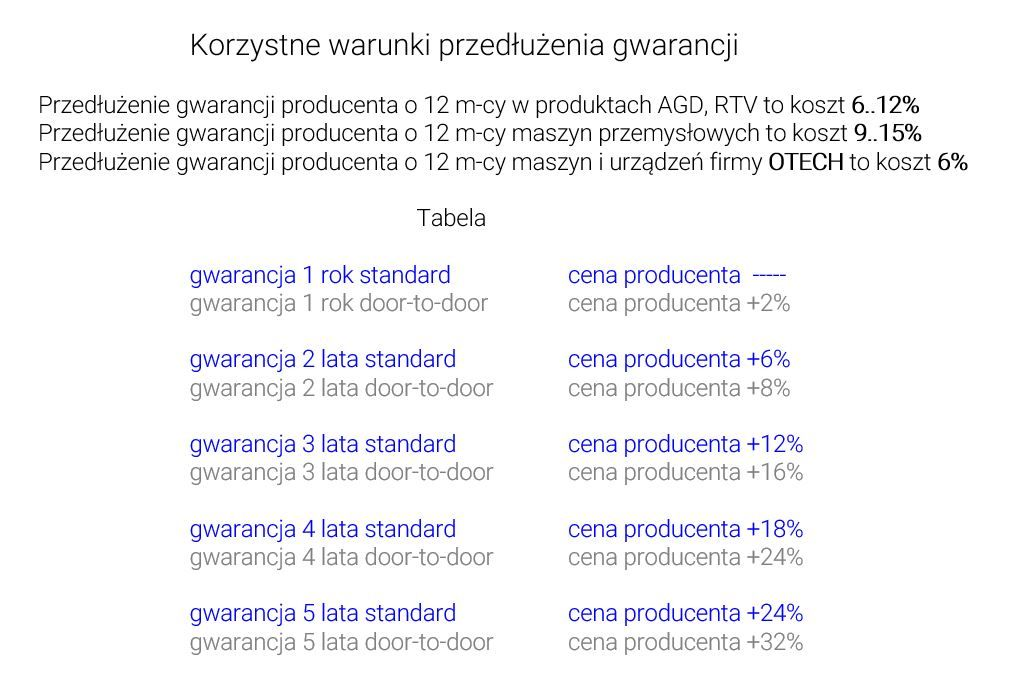 Producent bezpiecznych systemów mgłowych - Gwarancja