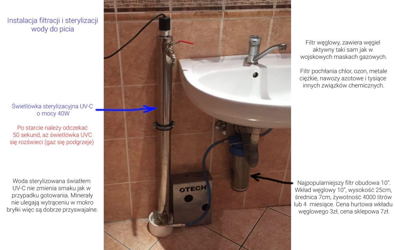 Uzdatnianie wody wodociągowej do celów spożywczych