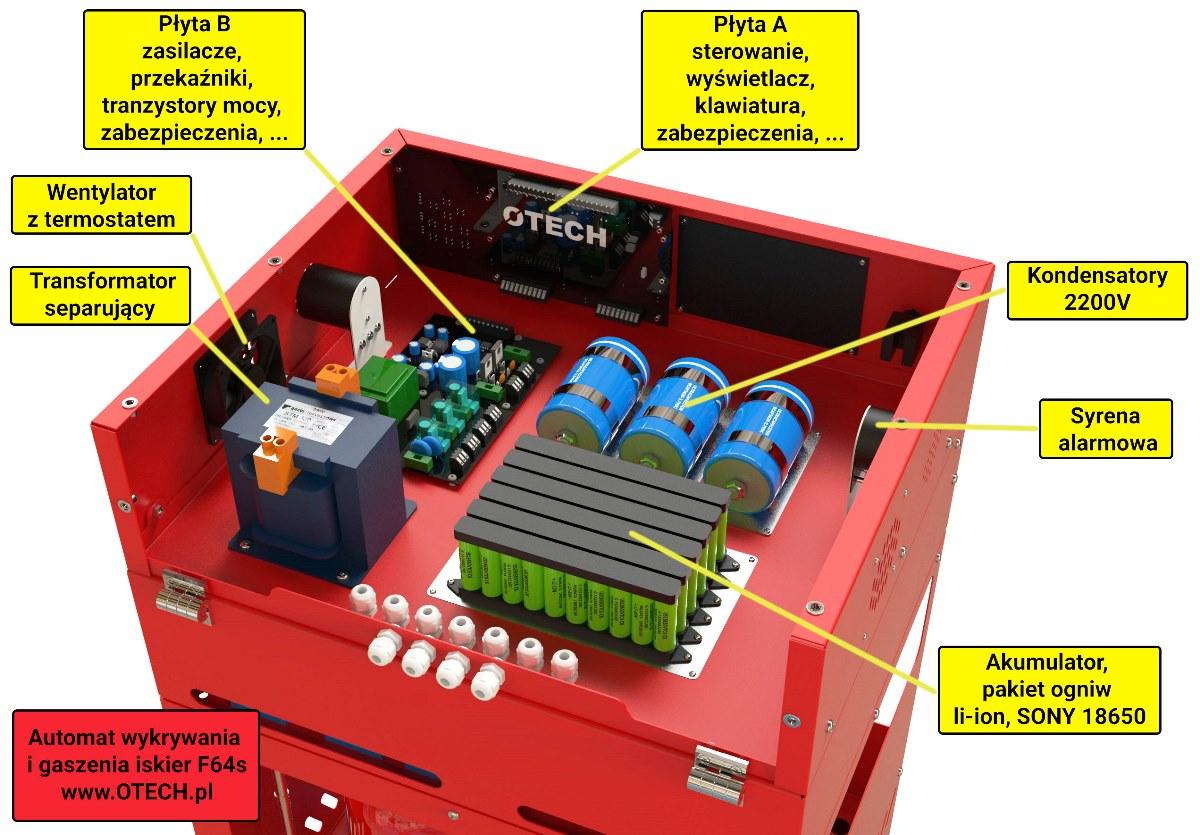 Detekcja i gaszenie iskier w instalacji odciągowej