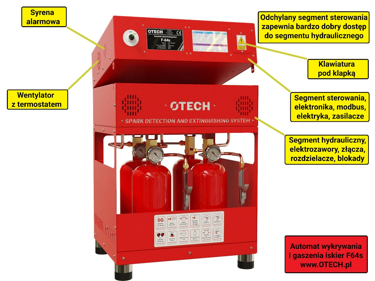 Instalacja wykrywania i gaszenia iskier, detekcja iskier
